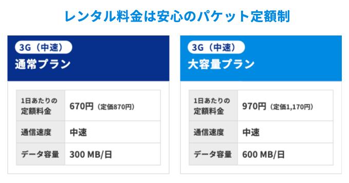 グローバルWi-Fi3Gプラン