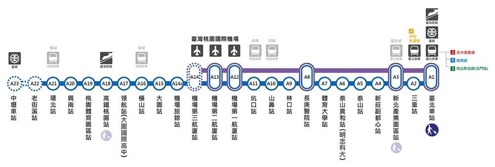 台北地下鉄の最新路線「桃園機場捷運線」について